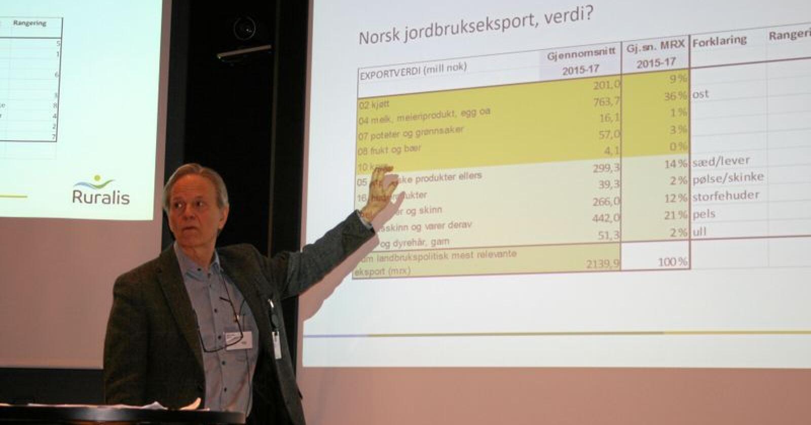 Eksportverdi: Bjørn Eidem, prosjektleiar i Ruralis, varslar kraftig fall i eksporten av jordbruksvarer når regjeringa vil forby hald av pelsdyr og fjerne eksportstøtta for ost. Foto: Bjarne Bekkeheien Aase